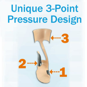 3-point design Soto AFO for drop foot